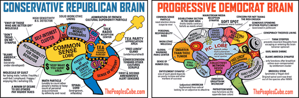 Braon mapping cartoon: republicans vs. democrats